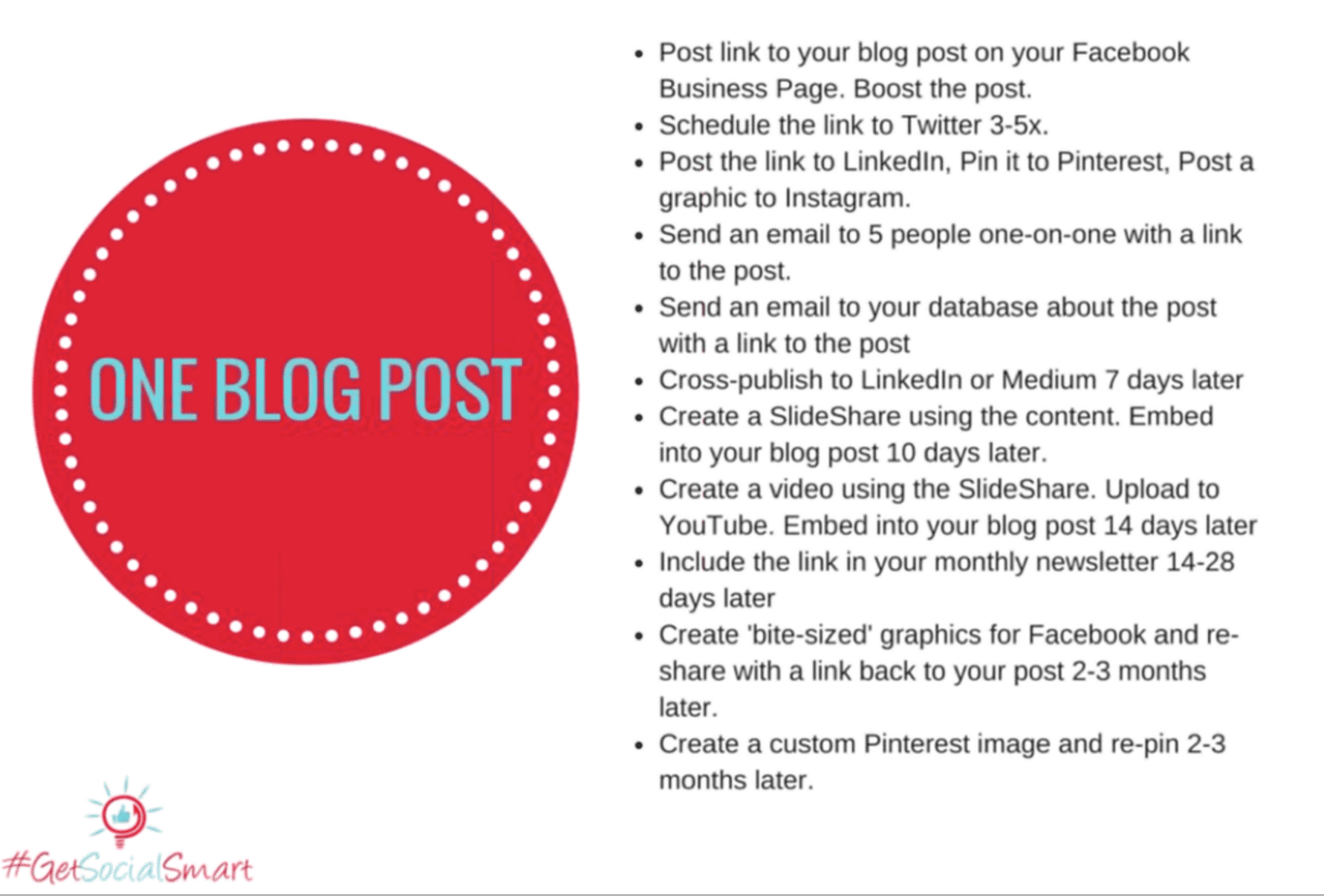 Here is a helpful checklist for promoting your blog posts.